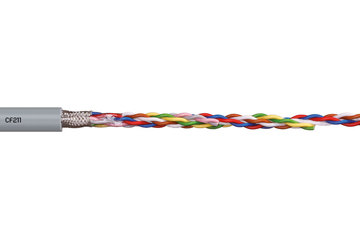 chainflex® CF211 data cable